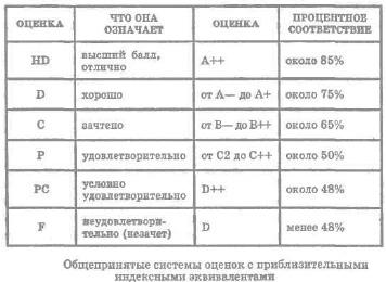 marks_in_univ.jpg